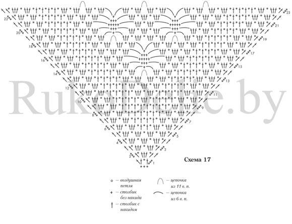 схема вязания крючком для шали